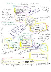 The Art Of Writing Test Cases Tu Centro De Expertise En Espana Sobre Digital Assurance Y Testing