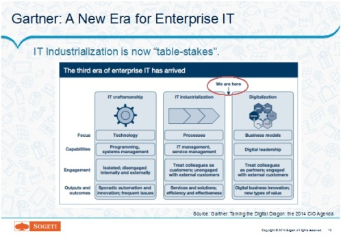 Gartner-A-New-Era-for-Enterprise-IT