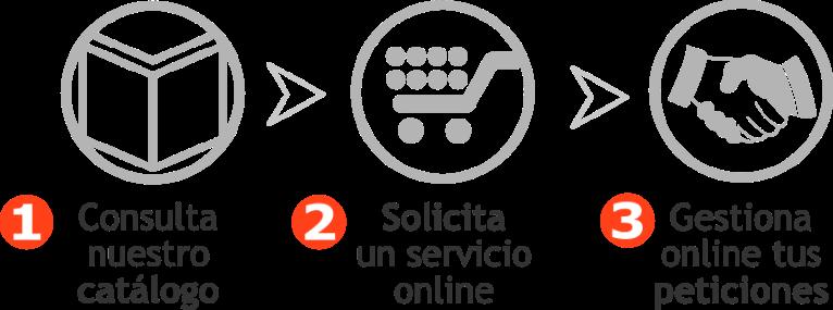 servicios-de-qa-sogeti
